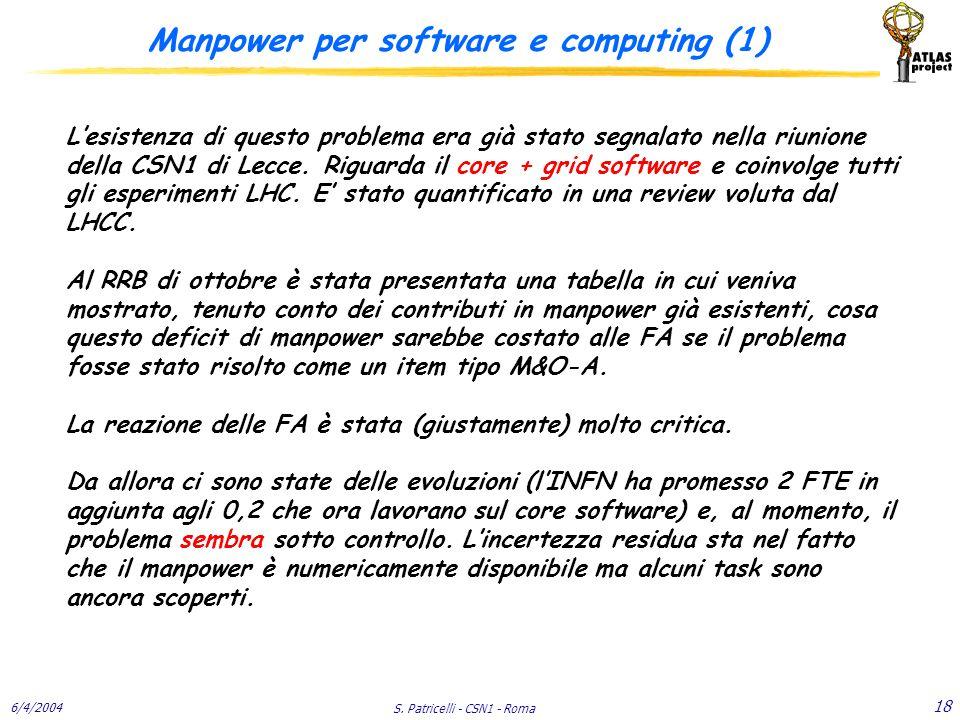 6/4/2004 S. Patricelli - CSN1 - Roma 18 Manpower per software e computing (1) L'esistenza di questo problema era già stato segnalato nella riunione de
