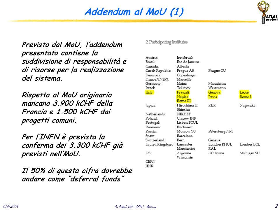 6/4/2004 S. Patricelli - CSN1 - Roma 2 Addendum al MoU (1) Previsto dal MoU, l'addendum presentato contiene la suddivisione di responsabilità e di ris