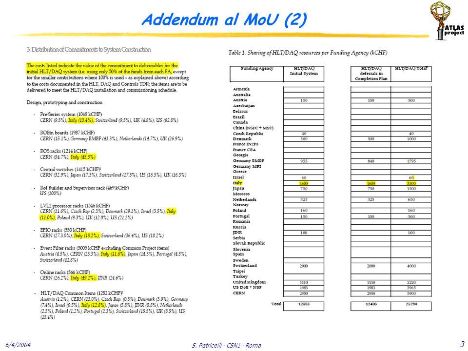 6/4/2004 S. Patricelli - CSN1 - Roma 3 Addendum al MoU (2)