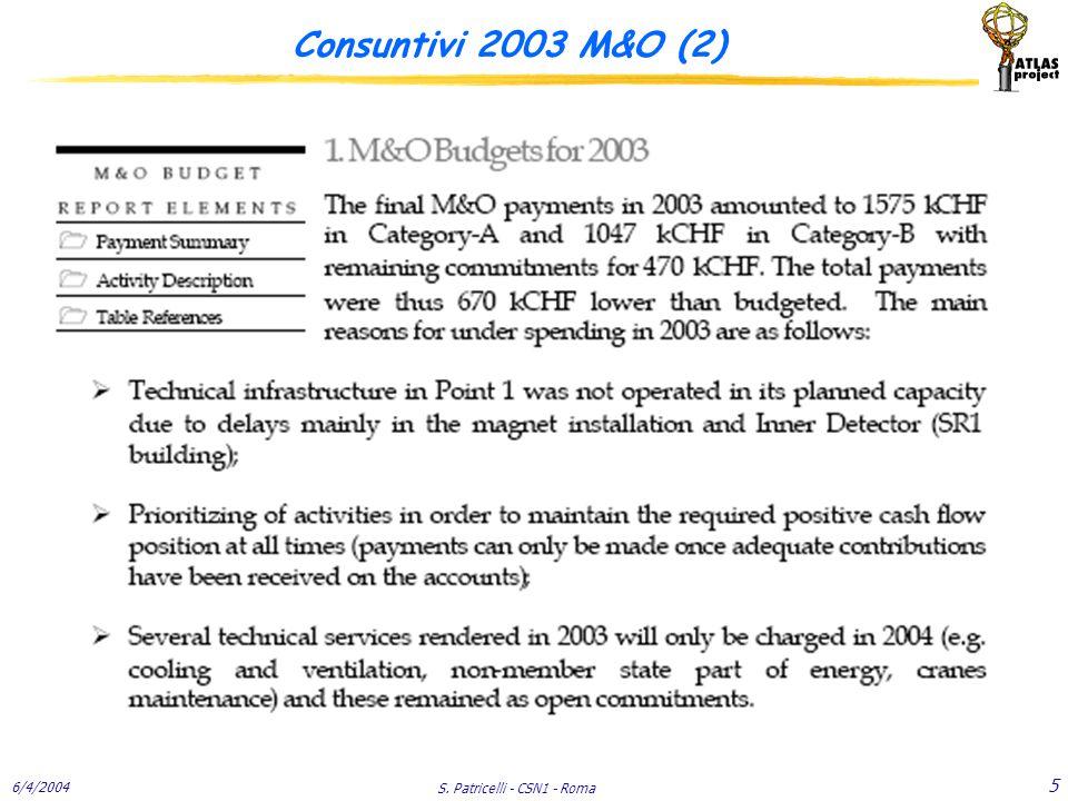 6/4/2004 S. Patricelli - CSN1 - Roma 5 Consuntivi 2003 M&O (2)