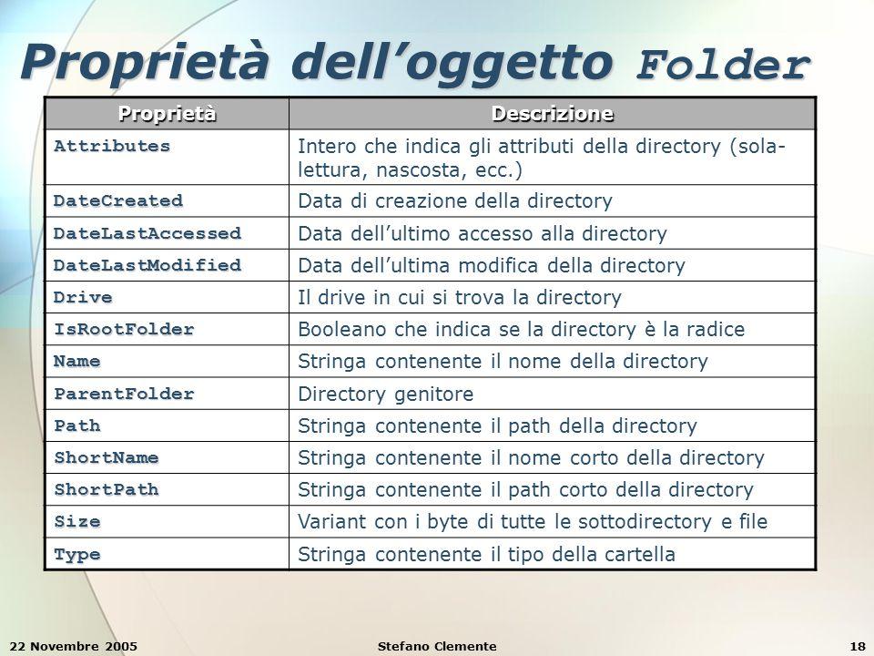 22 Novembre 2005Stefano Clemente18 Proprietà dell'oggetto Folder ProprietàDescrizione Attributes Intero che indica gli attributi della directory (sola- lettura, nascosta, ecc.) DateCreated Data di creazione della directory DateLastAccessed Data dell'ultimo accesso alla directory DateLastModified Data dell'ultima modifica della directory Drive Il drive in cui si trova la directory IsRootFolder Booleano che indica se la directory è la radice Name Stringa contenente il nome della directory ParentFolder Directory genitore Path Stringa contenente il path della directory ShortName Stringa contenente il nome corto della directory ShortPath Stringa contenente il path corto della directory Size Variant con i byte di tutte le sottodirectory e file Type Stringa contenente il tipo della cartella