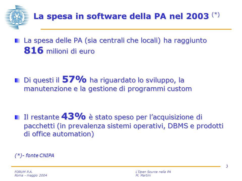 4 FORUM P.A.L'Open Source nella PA Roma - maggio 2004M.