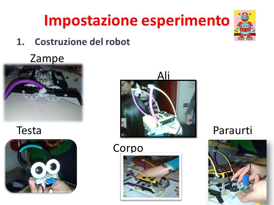 Impostazione esperimento 1.Costruzione del robot Zampe Ali Testa Paraurti Corpo