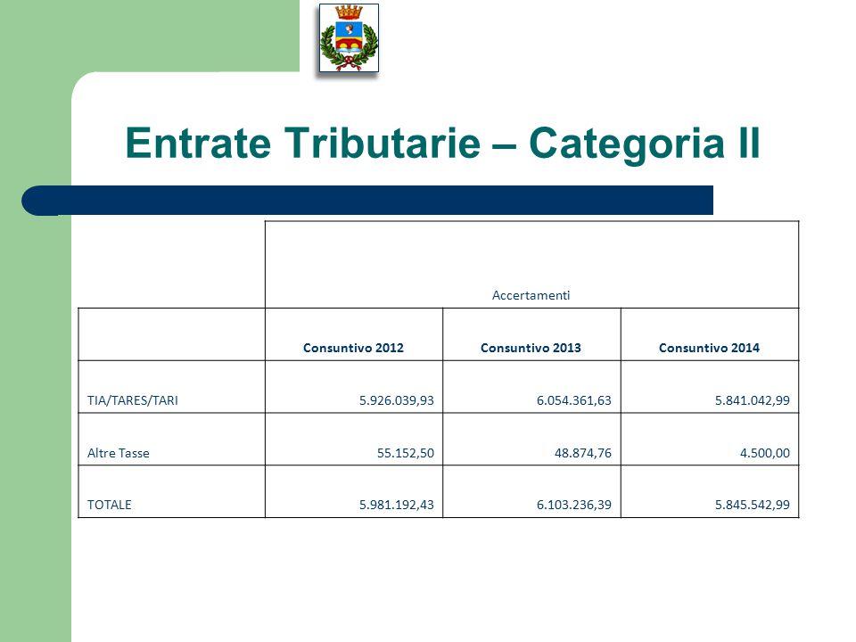 Entrate Tributarie – Categoria II Accertamenti Consuntivo 2012Consuntivo 2013Consuntivo 2014 TIA/TARES/TARI5.926.039,936.054.361,635.841.042,99 Altre Tasse55.152,5048.874,764.500,00 TOTALE5.981.192,436.103.236,395.845.542,99