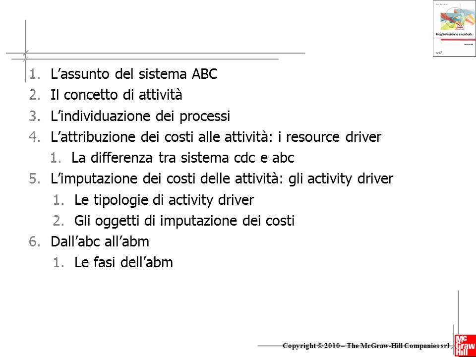 2 Copyright © 2010 – The McGraw-Hill Companies srl 1.L'assunto del sistema ABC 2.Il concetto di attività 3.L'individuazione dei processi 4.L'attribuzi