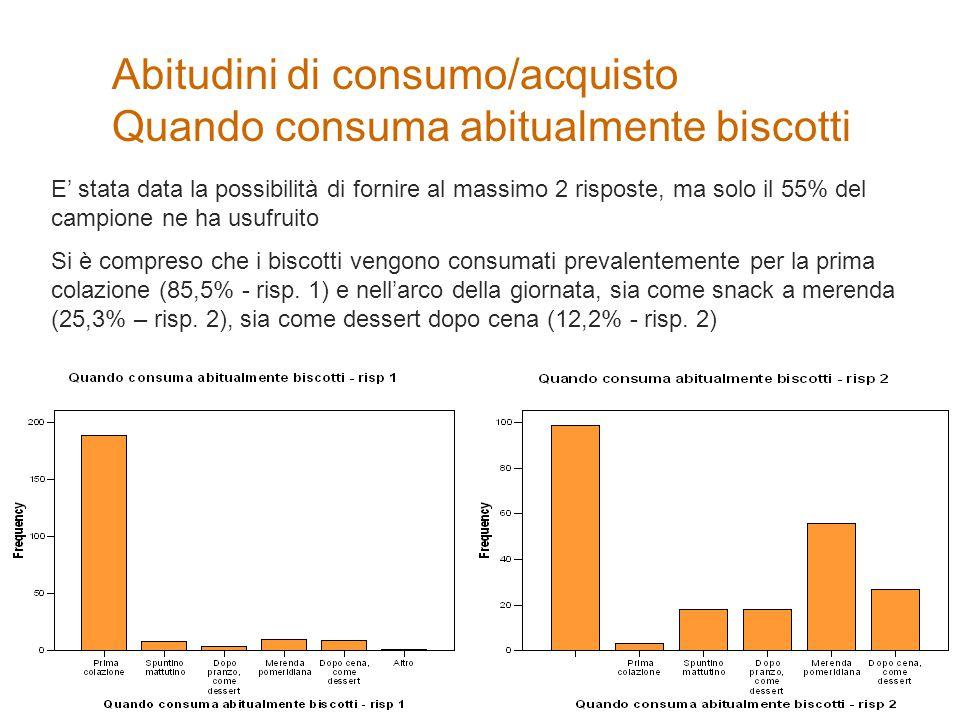 Abitudini di consumo/acquisto Quando consuma abitualmente biscotti E' stata data la possibilità di fornire al massimo 2 risposte, ma solo il 55% del c
