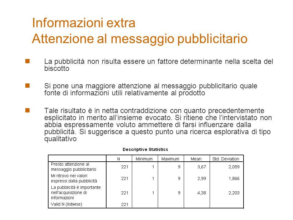 Informazioni extra Attenzione al messaggio pubblicitario La pubblicità non risulta essere un fattore determinante nella scelta del biscotto Si pone un