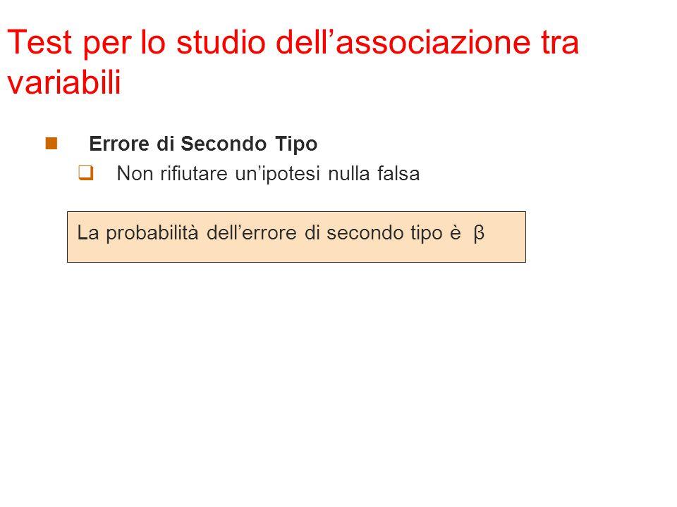 Errore di Secondo Tipo  Non rifiutare un'ipotesi nulla falsa La probabilità dell'errore di secondo tipo è β Test per lo studio dell'associazione tra