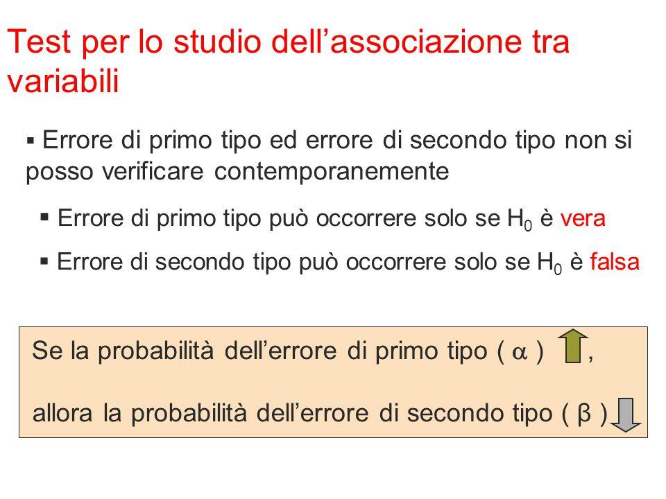  Errore di primo tipo ed errore di secondo tipo non si posso verificare contemporanemente  Errore di primo tipo può occorrere solo se H 0 è vera  E