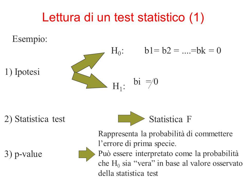 Lettura di un test statistico (1) Esempio: 1) Ipotesi b1= b2 =....=bk = 0H0:H0: H1:H1: bi = 0 2) Statistica test Statistica F 3) p-value Rappresenta l