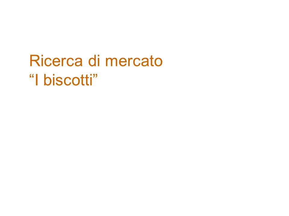 """Ricerca di mercato """"I biscotti"""""""
