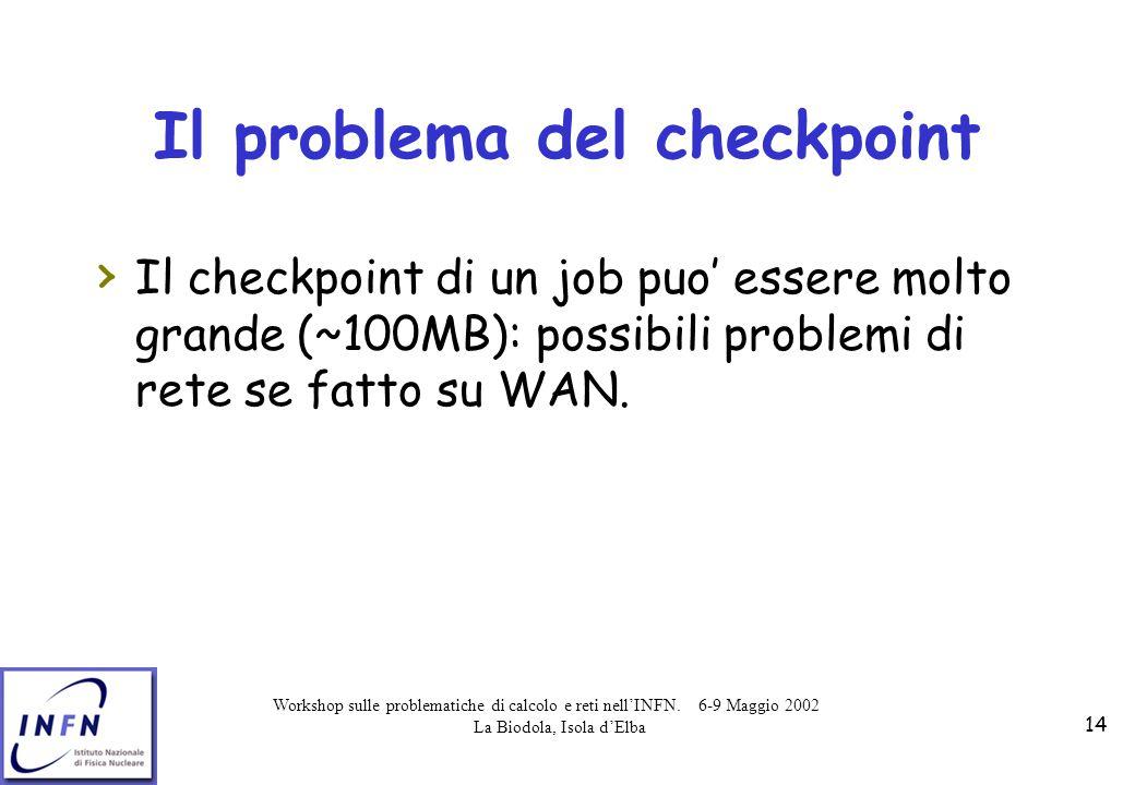 Workshop sulle problematiche di calcolo e reti nell'INFN. 6-9 Maggio 2002 La Biodola, Isola d'Elba 14 Il problema del checkpoint › Il checkpoint di un
