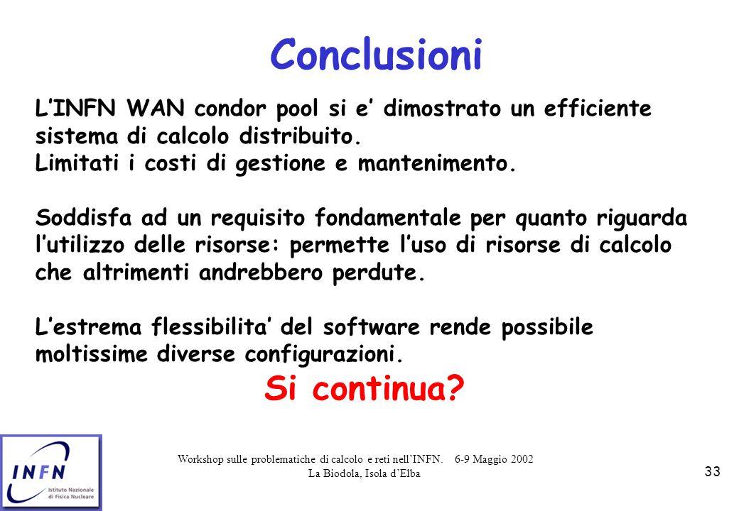 Workshop sulle problematiche di calcolo e reti nell'INFN. 6-9 Maggio 2002 La Biodola, Isola d'Elba 33 Conclusioni L'INFN WAN condor pool si e' dimostr