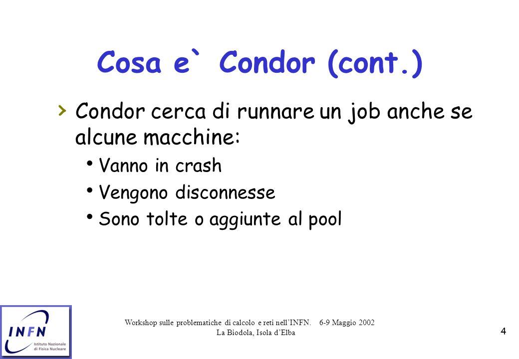 Workshop sulle problematiche di calcolo e reti nell'INFN. 6-9 Maggio 2002 La Biodola, Isola d'Elba 4 Cosa e` Condor (cont.) › Condor cerca di runnare