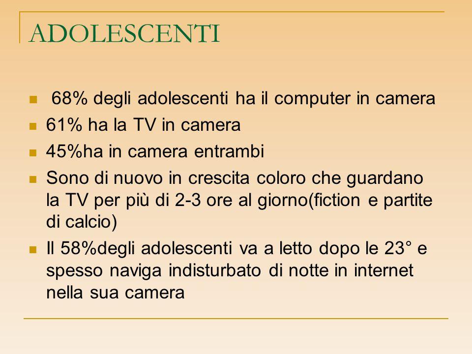 ADOLESCENTI 68% degli adolescenti ha il computer in camera 61% ha la TV in camera 45%ha in camera entrambi Sono di nuovo in crescita coloro che guardano la TV per più di 2-3 ore al giorno(fiction e partite di calcio) Il 58%degli adolescenti va a letto dopo le 23° e spesso naviga indisturbato di notte in internet nella sua camera
