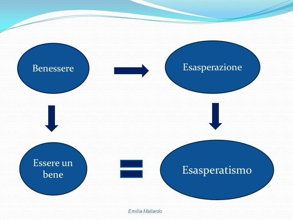 Benessere Esasperazione Essere un bene Esasperatismo Emilia Mallardo