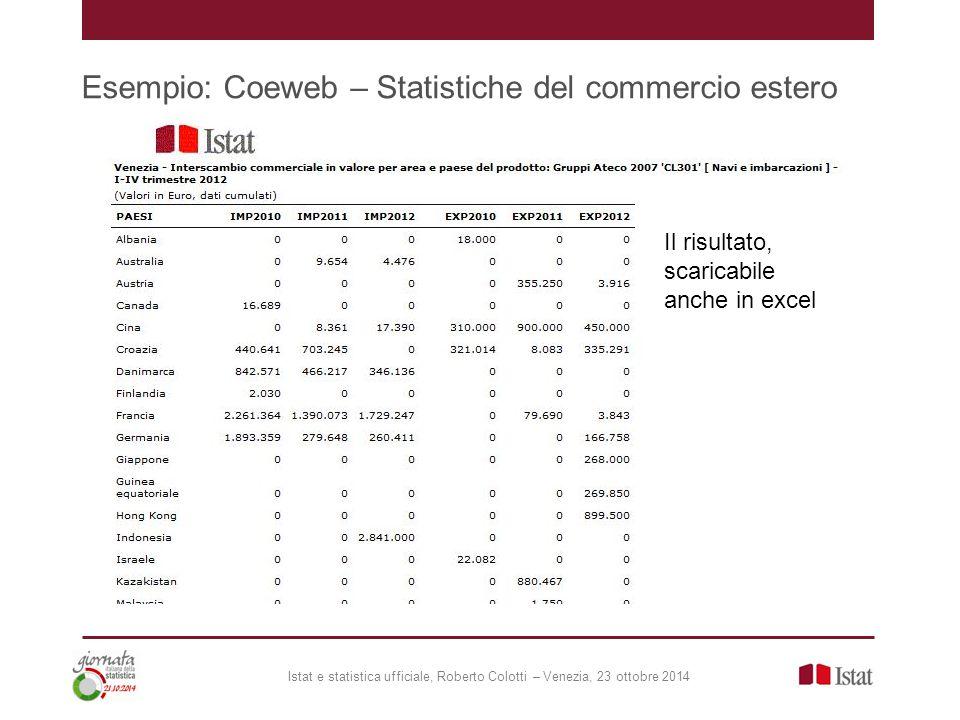Esempio: Coeweb – Statistiche del commercio estero Il risultato, scaricabile anche in excel Istat e statistica ufficiale, Roberto Colotti – Venezia, 23 ottobre 2014