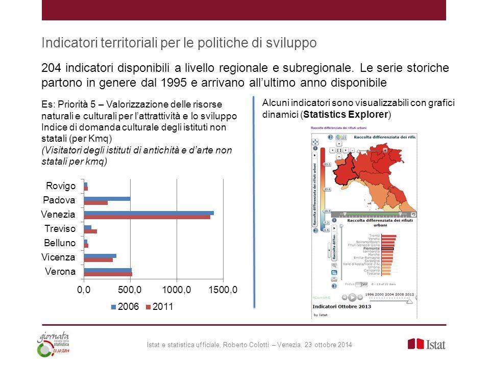 Indicatori territoriali per le politiche di sviluppo Istat e statistica ufficiale, Roberto Colotti – Venezia, 23 ottobre 2014 204 indicatori disponibili a livello regionale e subregionale.
