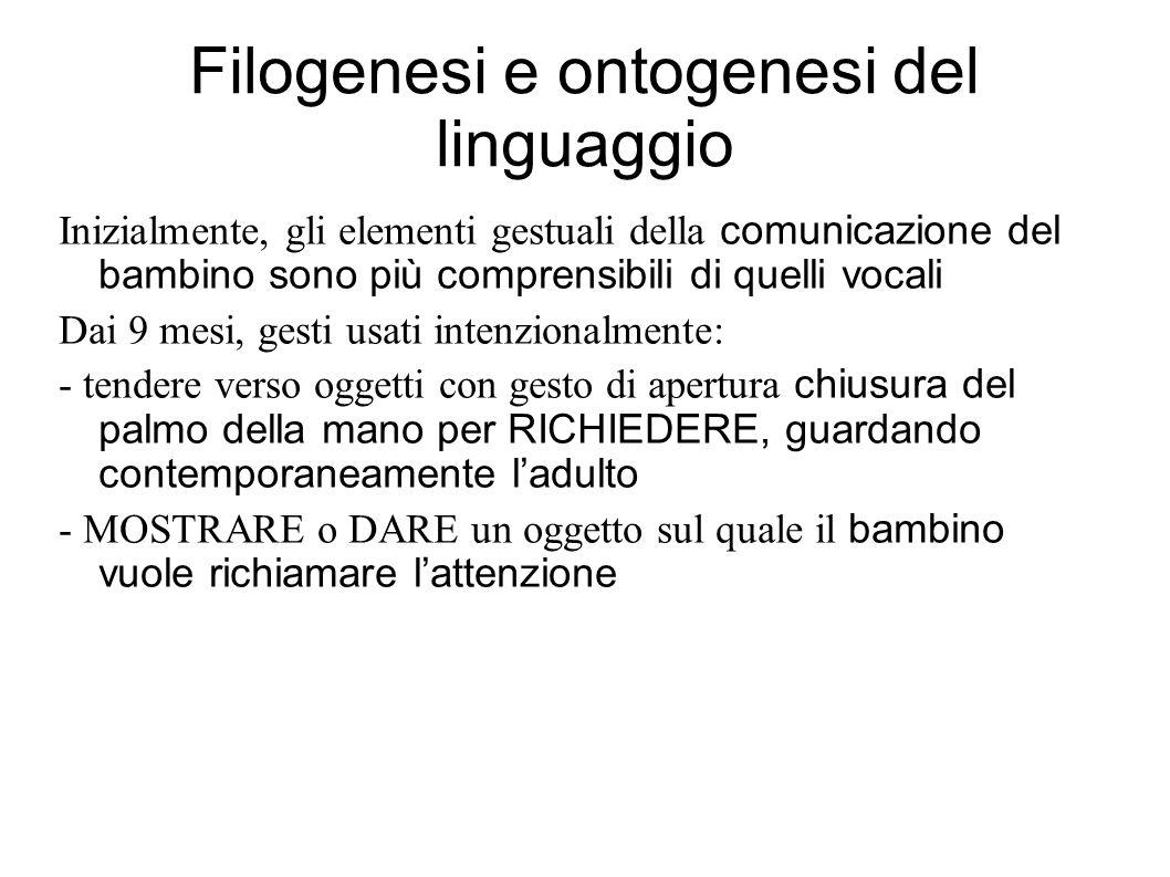 Filogenesi e ontogenesi del linguaggio Inizialmente, gli elementi gestuali della comunicazione del bambino sono più comprensibili di quelli vocali Dai