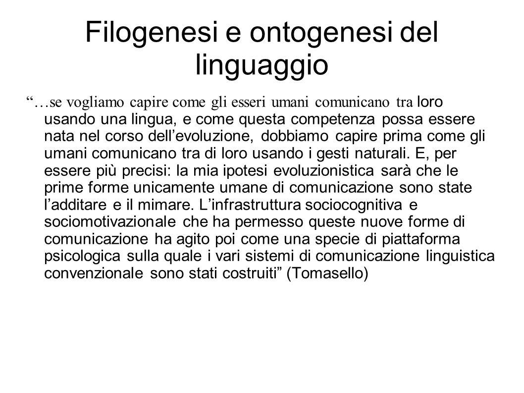 """Filogenesi e ontogenesi del linguaggio """"…se vogliamo capire come gli esseri umani comunicano tra loro usando una lingua, e come questa competenza poss"""