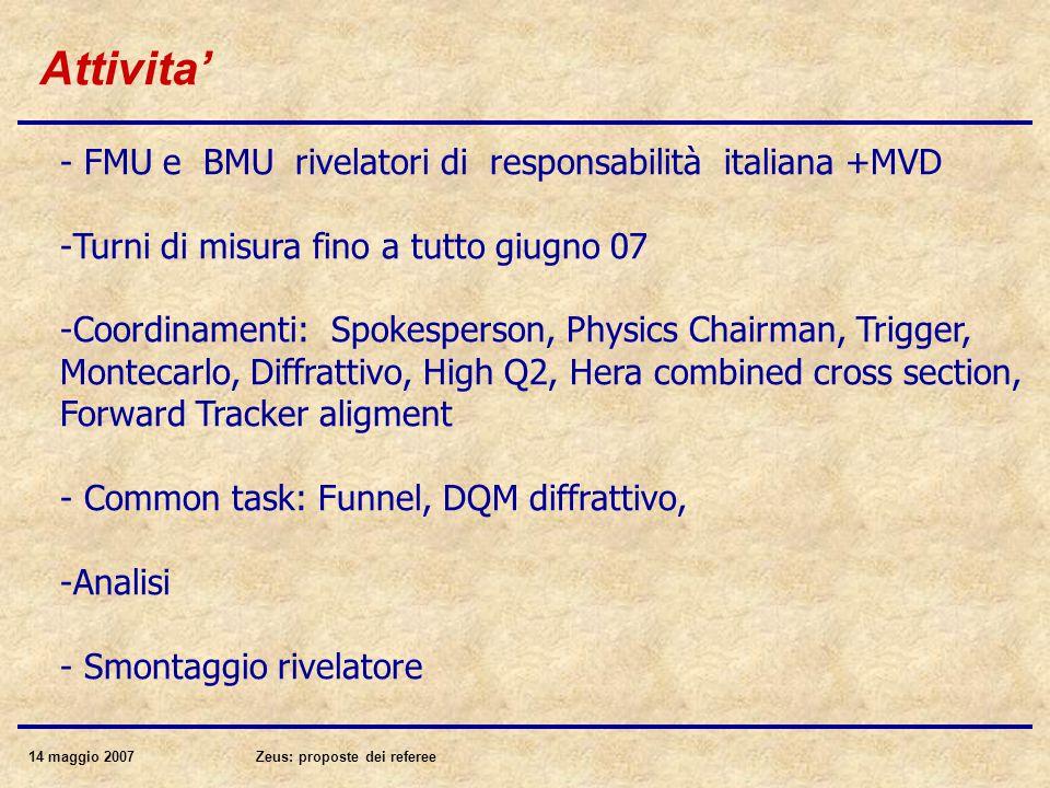 14 maggio 2007Zeus: proposte dei referee Finanziamenti (i) Criteri: MI --> 1 k€/Feq Consumo -->1 k€/Feq Consumi Consumi Trasporti Missioni metab.