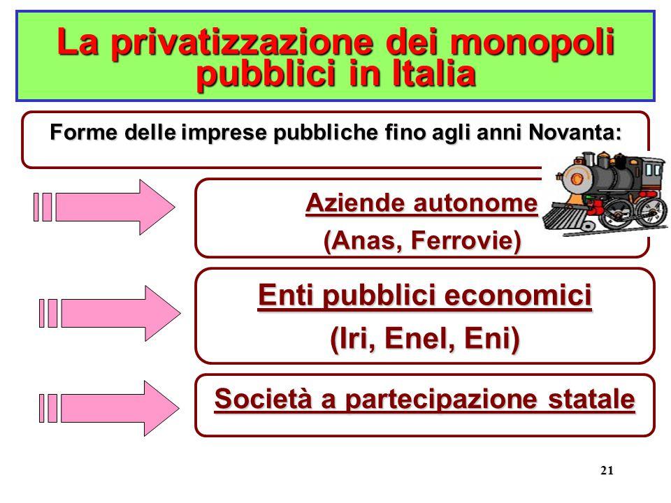 21 La privatizzazione dei monopoli pubblici in Italia Forme delle imprese pubbliche fino agli anni Novanta: Aziende autonome (Anas, Ferrovie) Enti pubblici economici (Iri, Enel, Eni) Società a partecipazione statale