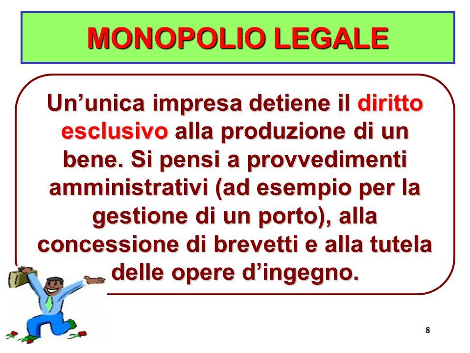 8 MONOPOLIO LEGALE Un'unica impresa detiene il diritto esclusivo alla produzione di un bene.