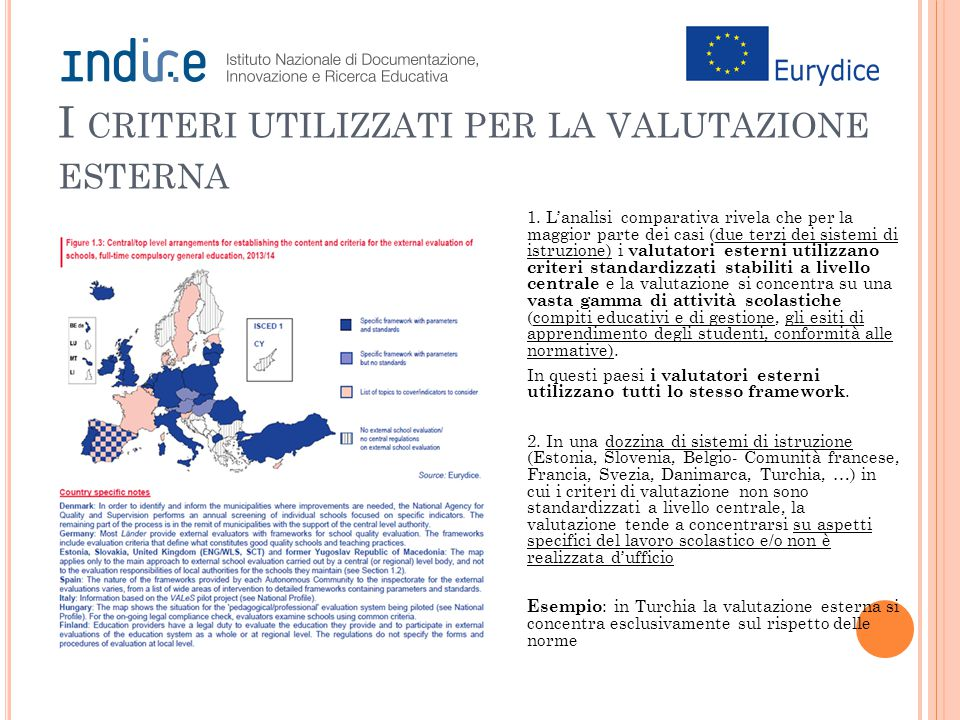 I CRITERI UTILIZZATI PER LA VALUTAZIONE ESTERNA 1.