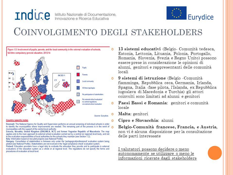 C OINVOLGIMENTO DEGLI STAKEHOLDERS 13 sistemi educativi (Belgio- Comunità tedesca, Estonia, Lettonia, Lituania, Polonia, Portogallo, Romania, Slovenia