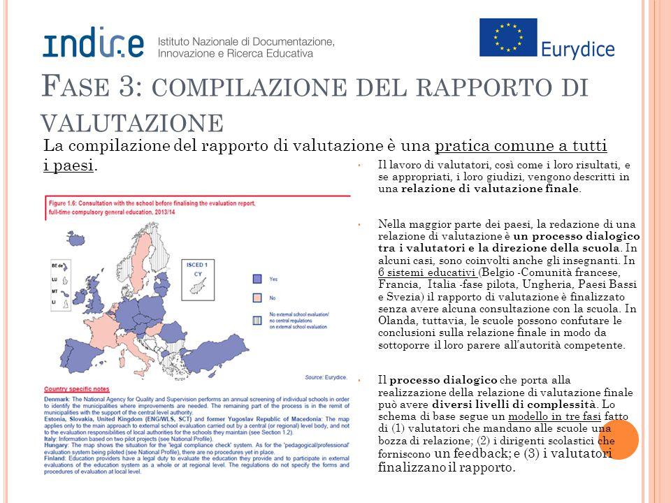 F ASE 3: COMPILAZIONE DEL RAPPORTO DI VALUTAZIONE Il lavoro di valutatori, così come i loro risultati, e se appropriati, i loro giudizi, vengono descritti in una relazione di valutazione finale.