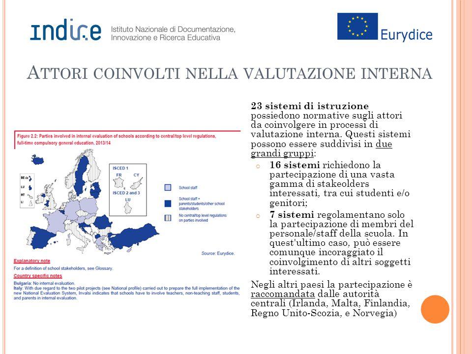 A TTORI COINVOLTI NELLA VALUTAZIONE INTERNA 23 sistemi di istruzione possiedono normative sugli attori da coinvolgere in processi di valutazione inter
