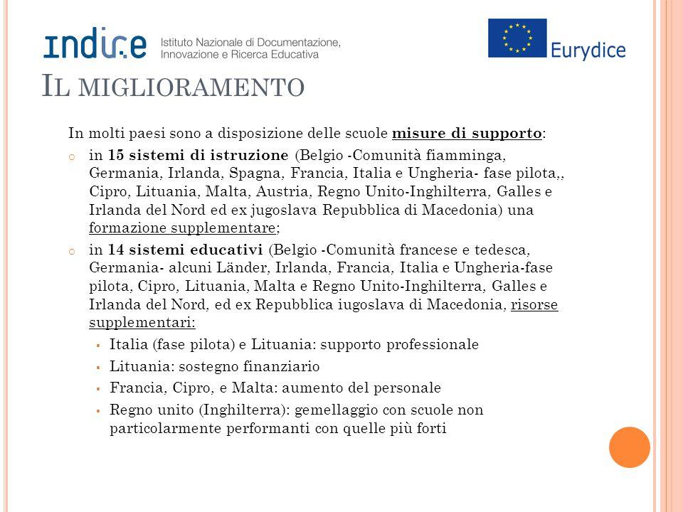 In molti paesi sono a disposizione delle scuole misure di supporto : o in 15 sistemi di istruzione (Belgio -Comunità fiamminga, Germania, Irlanda, Spa