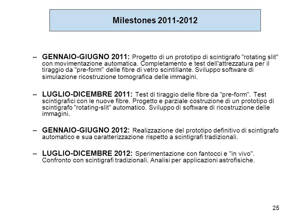25 Milestones 2011-2012 –GENNAIO-GIUGNO 2011: Progetto di un prototipo di scintigrafo rotating slit con movimentazione automatica.