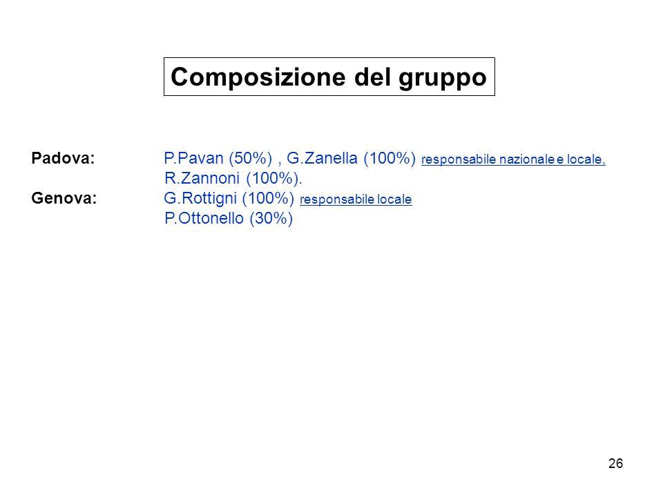 26 Padova: P.Pavan (50%), G.Zanella (100%) responsabile nazionale e locale, R.Zannoni (100%).