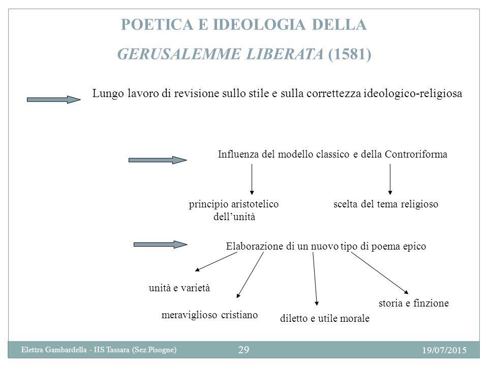 POETICA E IDEOLOGIA DELLA GERUSALEMME LIBERATA (1581) Lungo lavoro di revisione sullo stile e sulla correttezza ideologico-religiosa Influenza del mod