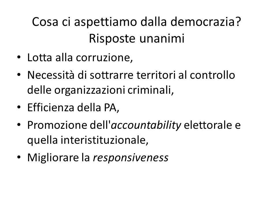 Cosa ci aspettiamo dalla democrazia? Risposte unanimi Lotta alla corruzione, Necessità di sottrarre territori al controllo delle organizzazioni crimin