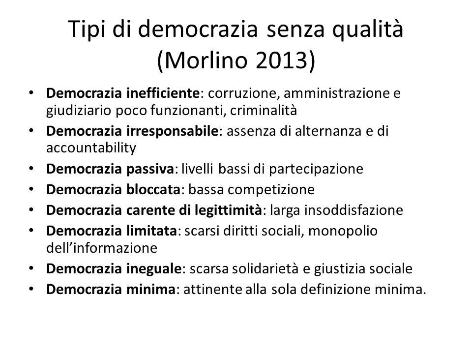 Tipi di democrazia senza qualità (Morlino 2013) Democrazia inefficiente: corruzione, amministrazione e giudiziario poco funzionanti, criminalità Democ
