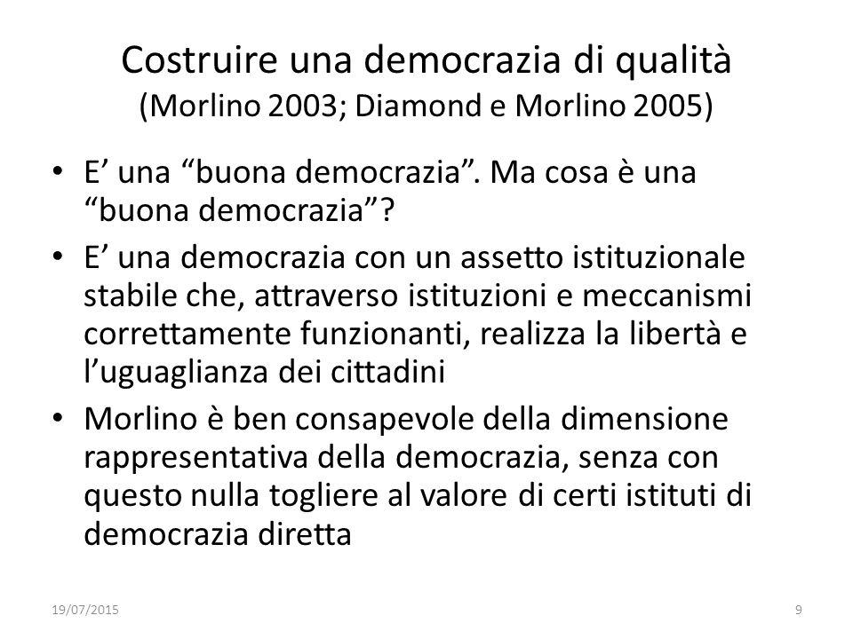 """Costruire una democrazia di qualità (Morlino 2003; Diamond e Morlino 2005) E' una """"buona democrazia"""". Ma cosa è una """"buona democrazia""""? E' una democra"""
