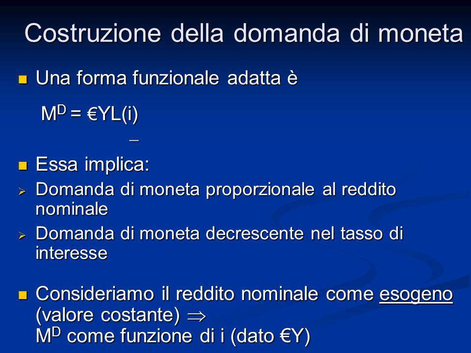Una forma funzionale adatta è Una forma funzionale adatta è M D = € YL(i) M D = € YL(i)  Essa implica: Essa implica:  Domanda di moneta proporzional