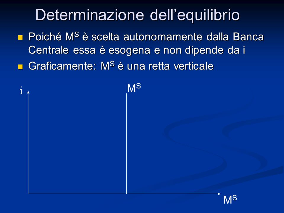 Poiché M S è scelta autonomamente dalla Banca Centrale essa è esogena e non dipende da i Poiché M S è scelta autonomamente dalla Banca Centrale essa è