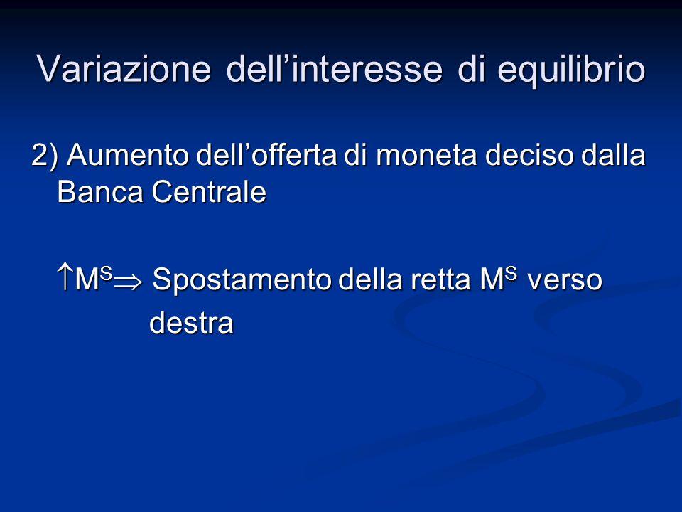 2) Aumento dell'offerta di moneta deciso dalla Banca Centrale  M S  Spostamento della retta M S verso  M S  Spostamento della retta M S verso dest