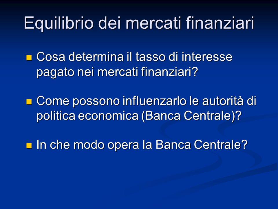 Cosa determina il tasso di interesse pagato nei mercati finanziari? Cosa determina il tasso di interesse pagato nei mercati finanziari? Come possono i