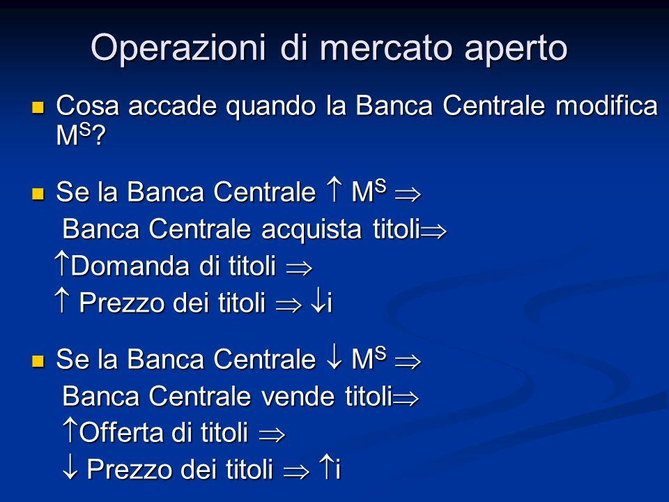 Cosa accade quando la Banca Centrale modifica M S ? Cosa accade quando la Banca Centrale modifica M S ? Se la Banca Centrale  M S  Se la Banca Centr