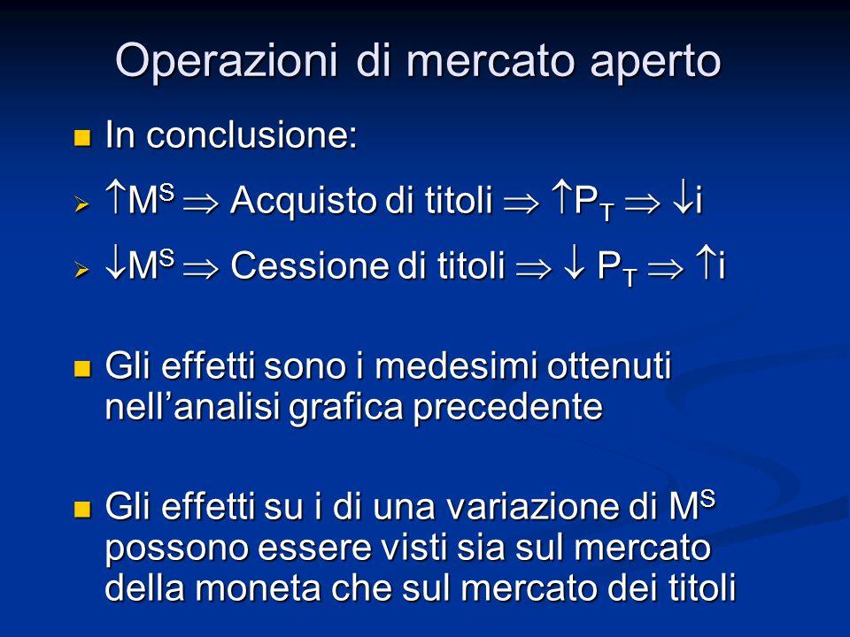 In conclusione: In conclusione:   M S  Acquisto di titoli   P T   i   M S  Cessione di titoli   P T   i Gli effetti sono i medesimi otte