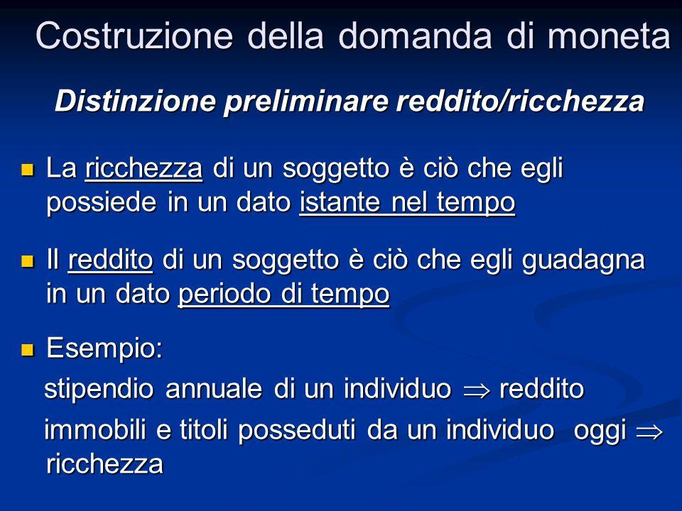 Costruzione della domanda di moneta Distinzione preliminare reddito/ricchezza Distinzione preliminare reddito/ricchezza La ricchezza di un soggetto è
