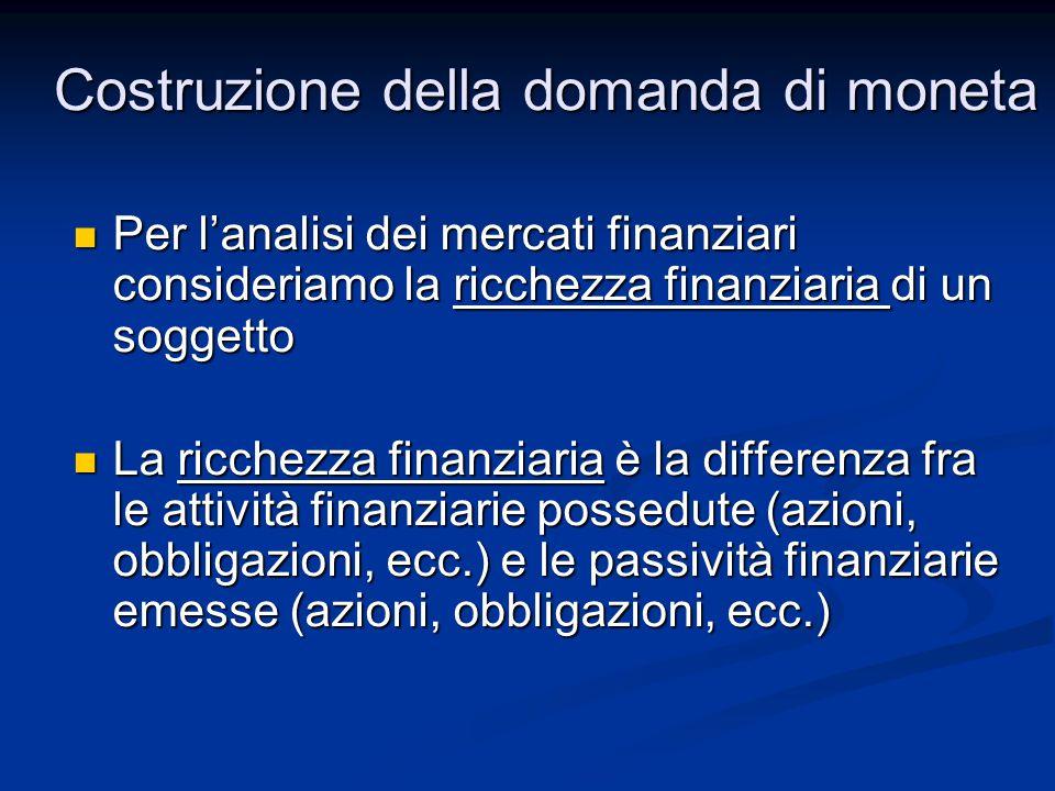 Per l'analisi dei mercati finanziari consideriamo la ricchezza finanziaria di un soggetto Per l'analisi dei mercati finanziari consideriamo la ricchez