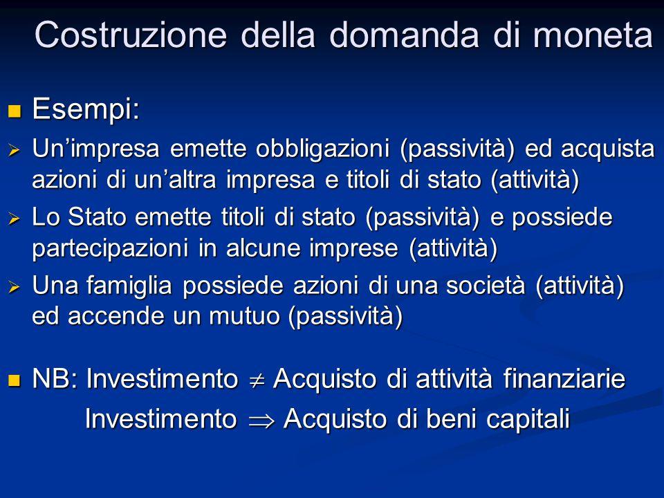 Esempi: Esempi:  Un'impresa emette obbligazioni (passività) ed acquista azioni di un'altra impresa e titoli di stato (attività)  Lo Stato emette tit