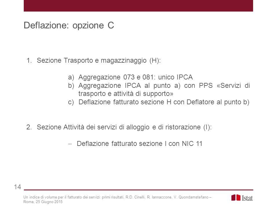 1.Sezione Trasporto e magazzinaggio (H): a)Aggregazione 073 e 081: unico IPCA b)Aggregazione IPCA al punto a) con PPS «Servizi di trasporto e attività