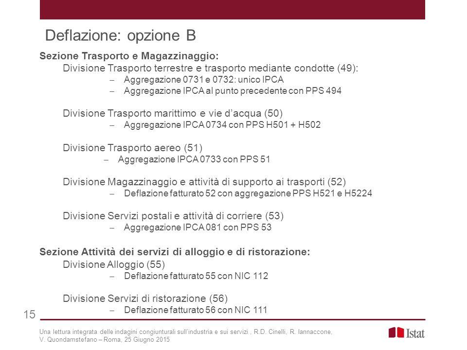 Sezione Trasporto e Magazzinaggio: Divisione Trasporto terrestre e trasporto mediante condotte (49):  Aggregazione 0731 e 0732: unico IPCA  Aggregaz