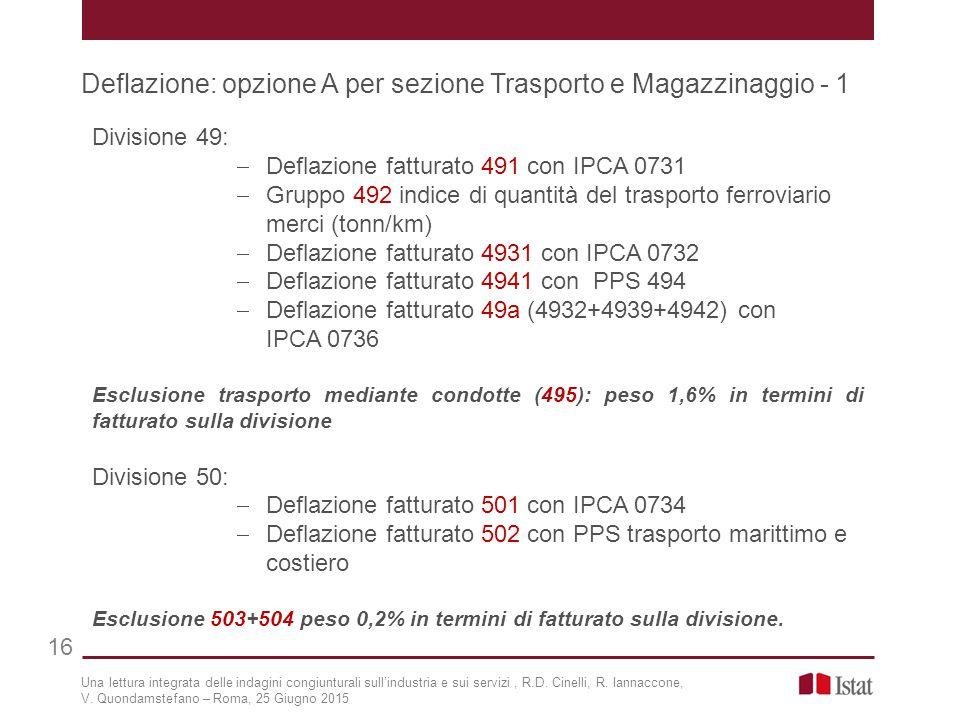 Divisione 49:  Deflazione fatturato 491 con IPCA 0731  Gruppo 492 indice di quantità del trasporto ferroviario merci (tonn/km)  Deflazione fatturat